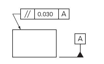 Parallelism Gd Amp T Basics