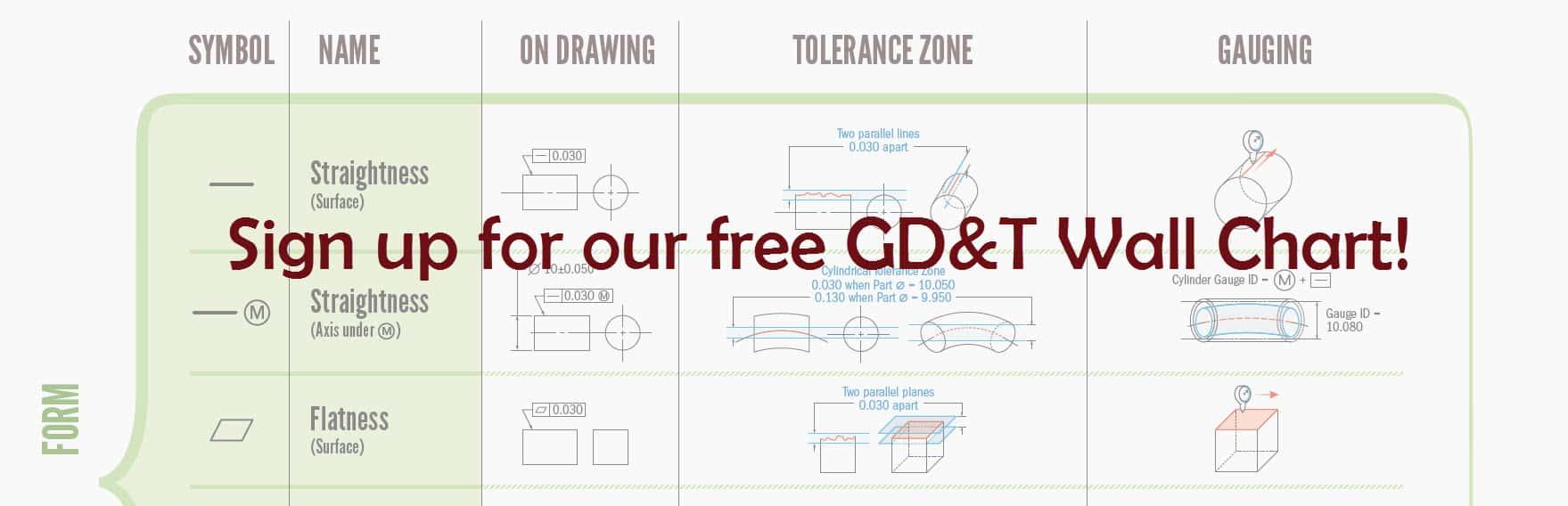 Free GT&T WALL CHART