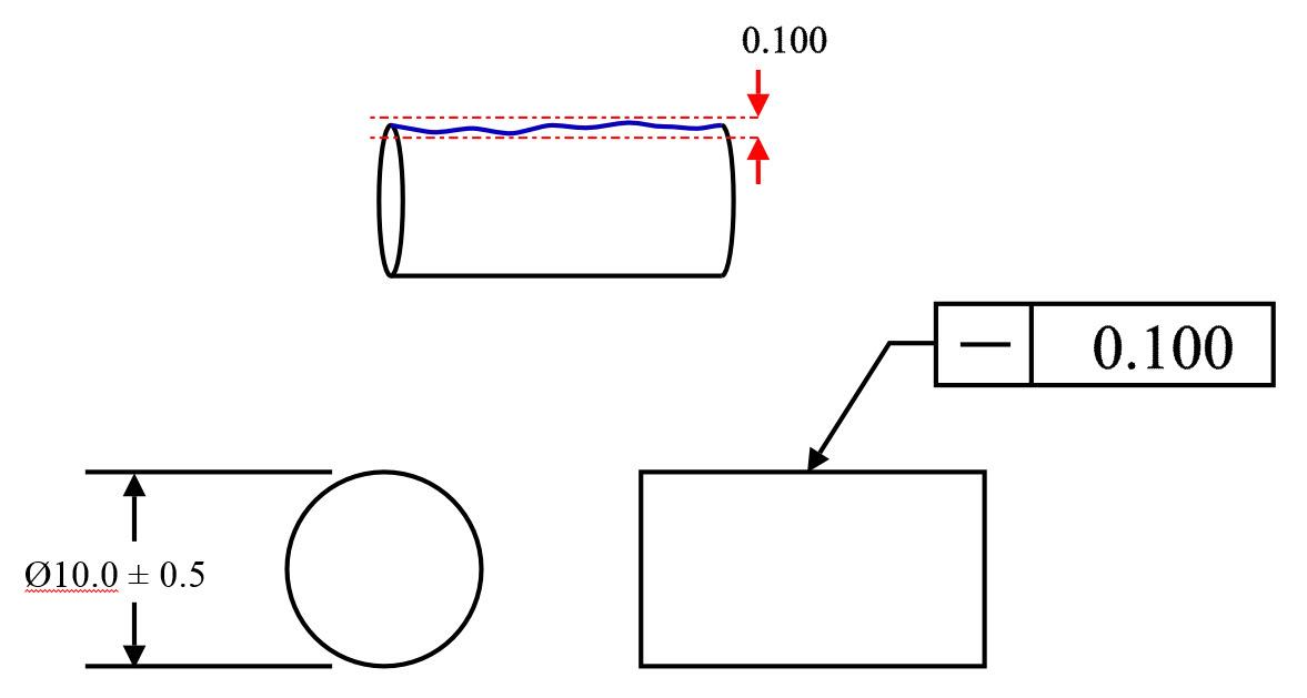 Straightness-Example-2