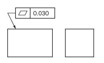 Flatness Gd Amp T Basics