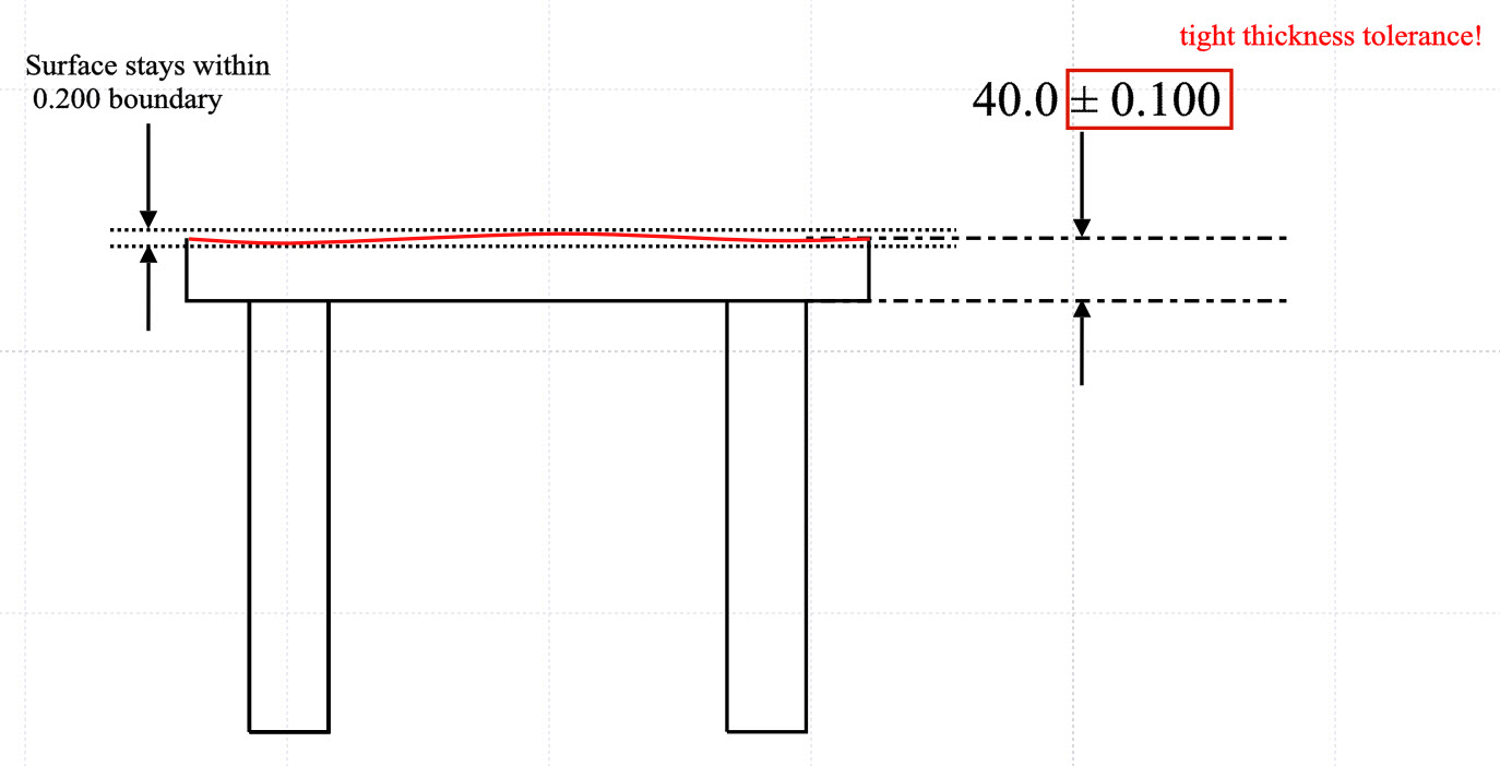 Flatness Example 2 Table without GDT