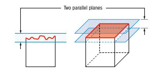 Flatness Tolerance Zone
