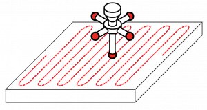 flatness-measurement