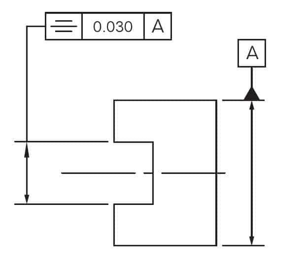 Symmetry Gdt Basics