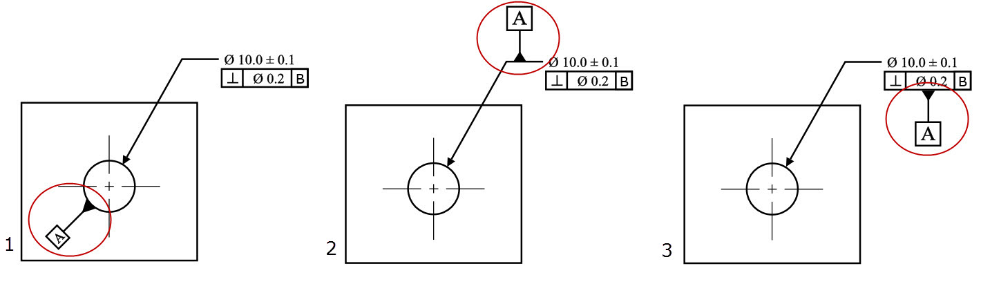 Datum feature axis