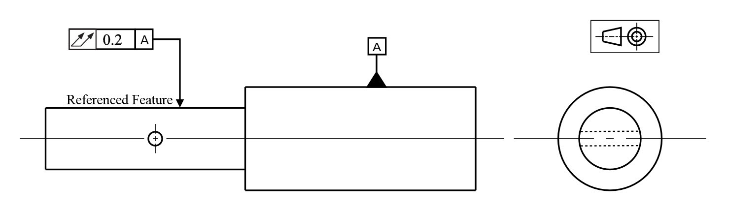 Total Runout Example 1