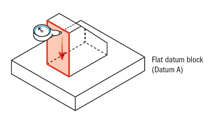 Perpendicularity Surface Gauging