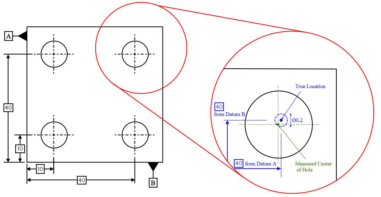 True Position Example 2