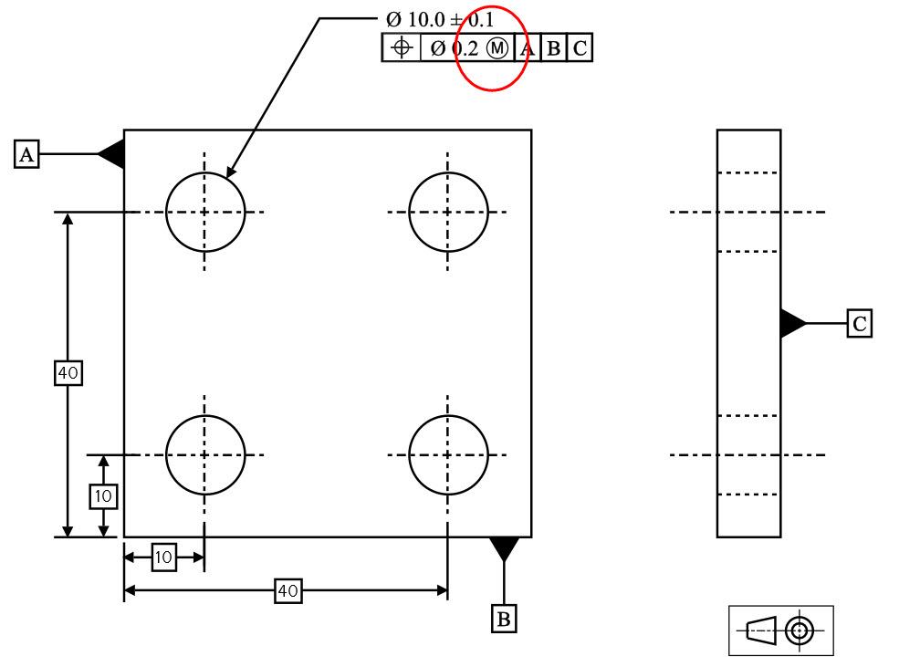 True Position Example 3