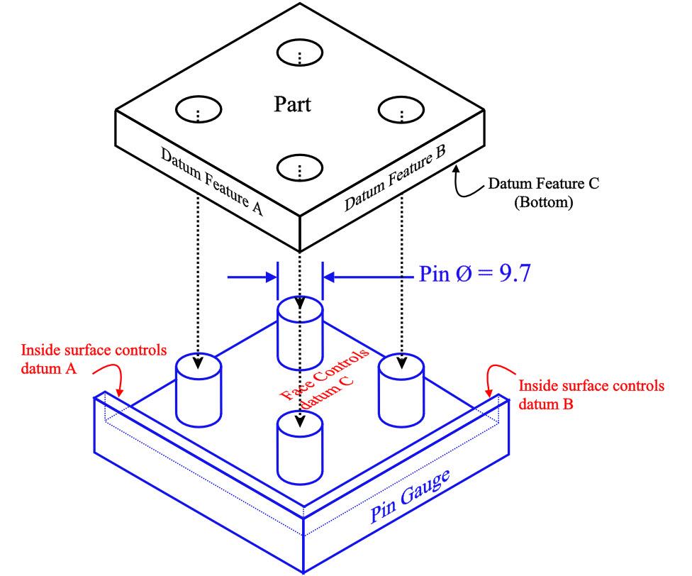 True Position Example 5