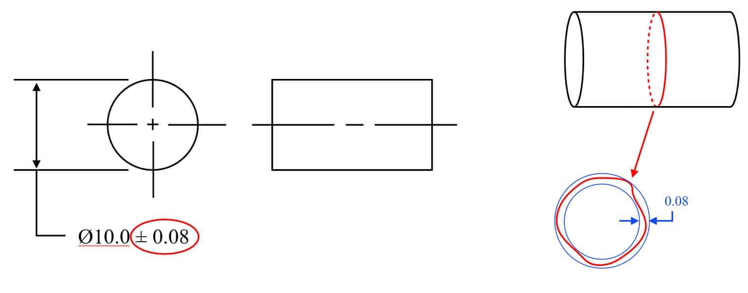 Circularity gdt basics circularity example 11 biocorpaavc Image collections