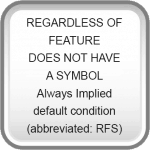 GD&T Symbol Regardless of Feature