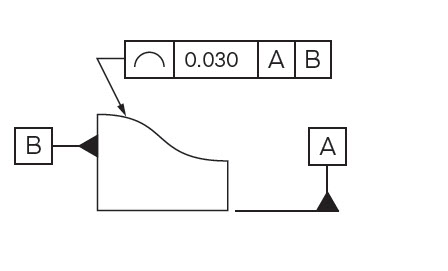 profile-of-line-Drawing Callout