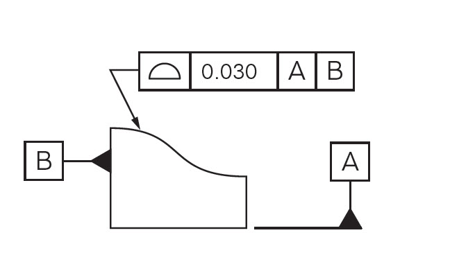 profile-of-surface drawing callout