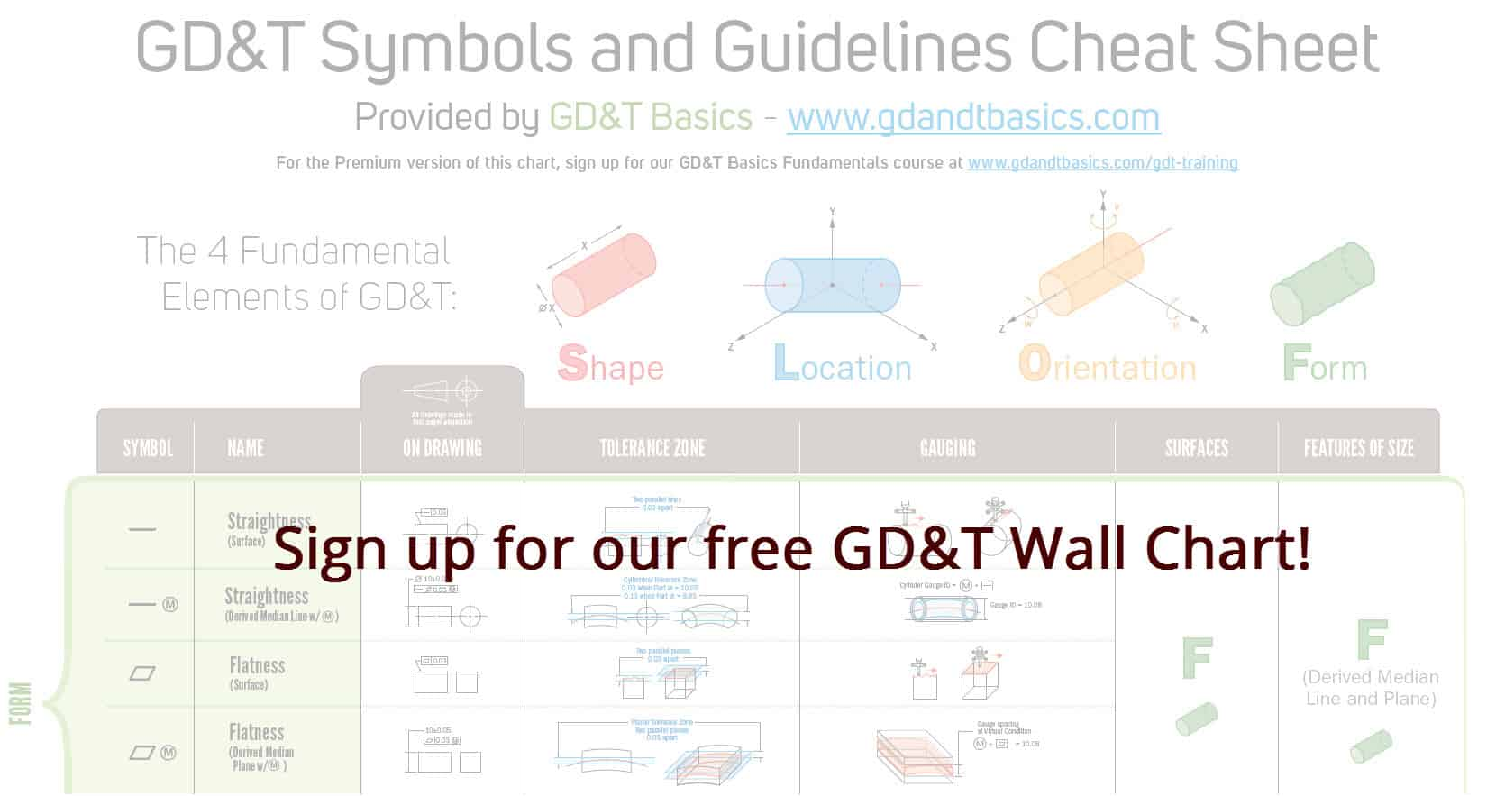 Free GD&T Symbols Chart