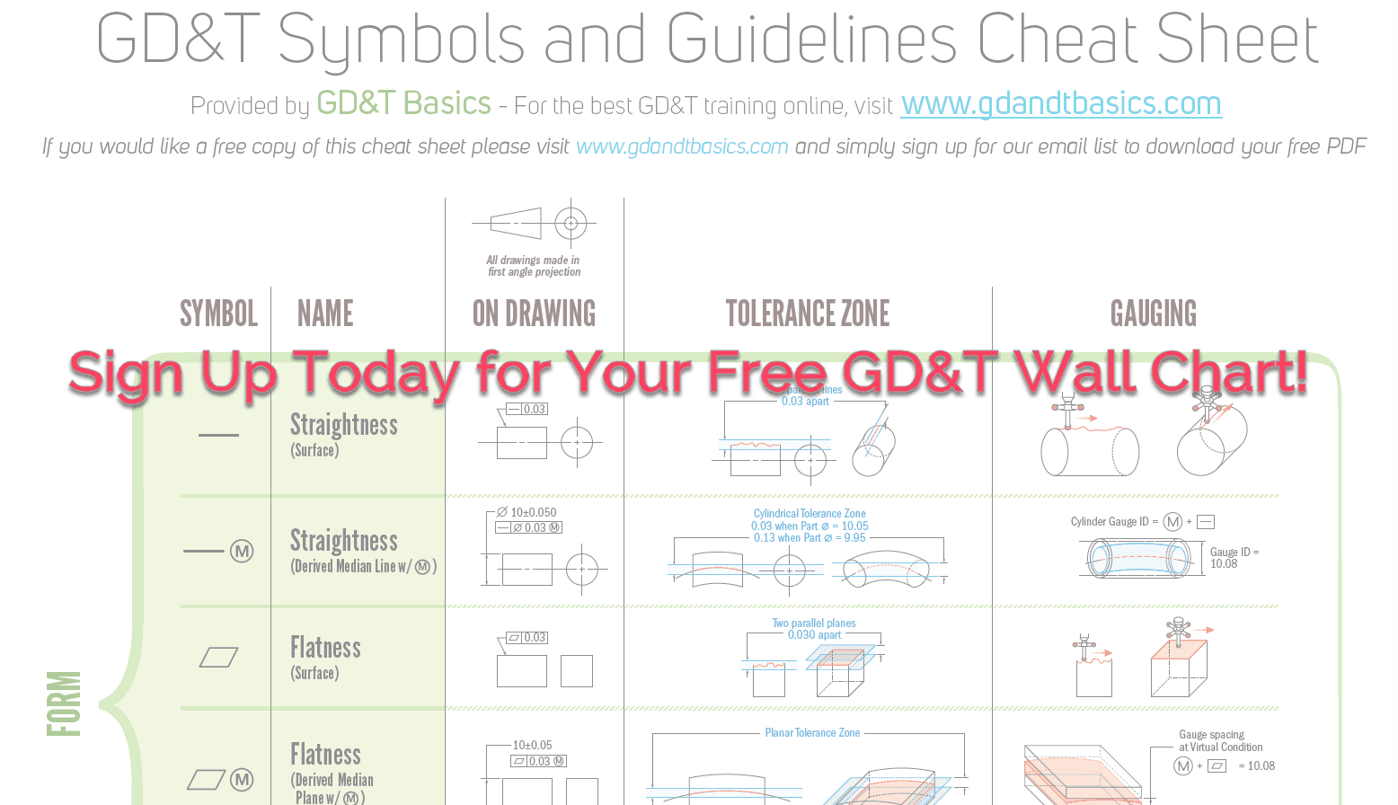 GD&T Wall Chart PDF Sample