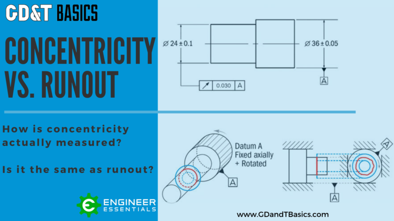 Using Runout to Measure Concentricity